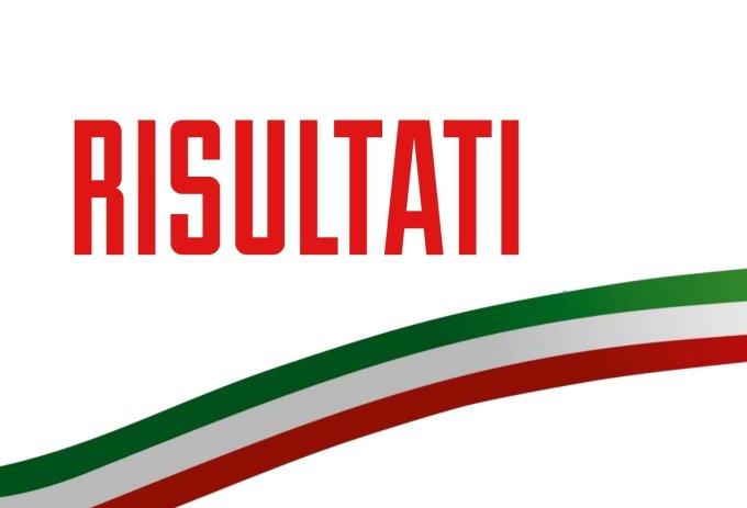 RISULTATI DOMENICA 15 LUGLIO | CAMPIONATI ITALIANI FIDS2018