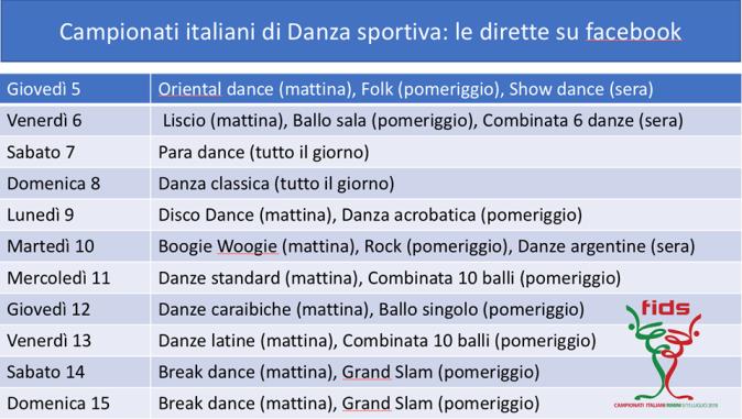Calendario Fids.Diretta Streaming Campionati Italiani Fids 2018 Danceranking